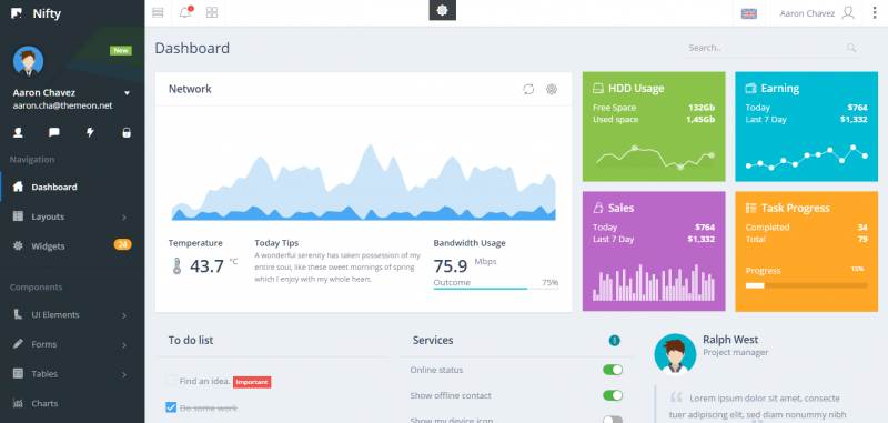 Download Nifty - Responsive Admin Template nulled Free