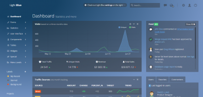 Light Blue - Responsive Admin Web App