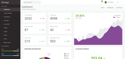 Omega - Admin Multi Dashboard Template