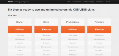 Precio - Responsive Pricing Table
