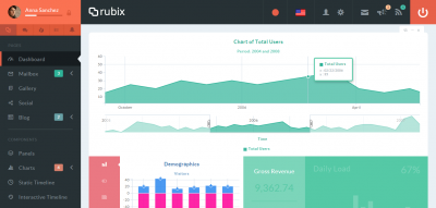 Rubix - ReactJS Powered Admin Template