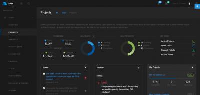 SPIN - Admin/Dashboard Theme