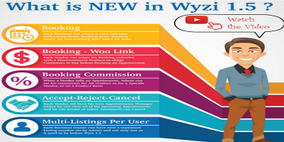 Wyzi - Business Finder and Service Provider Booking WordPress Social Look Directory Listing Theme